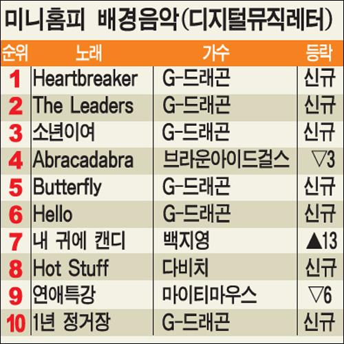 top10mbg